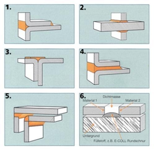 acryldichtstoff l wa coloracryl das original. Black Bedroom Furniture Sets. Home Design Ideas