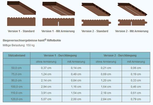 terrassenbohlen rasengitter paddock von hahn kunststoffe gmbh. Black Bedroom Furniture Sets. Home Design Ideas