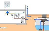 Regenwassernutzung f�r Gewerbeobjekte [INTEWA]