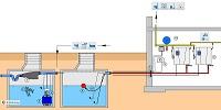 Wasseraufbereitung und Grauwasserrecycling für Gewerbeobjekte [INTEWA]