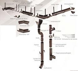 Dachrinnen System NIAGARA Polyurethan