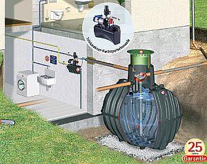 Carat Komplettpaket Eco-Plus für Garten- und Hausnutzung