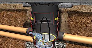 Universal-Gewerbe-Filter 3 Extern - begehbar, PKW- oder LKW-befahrbar