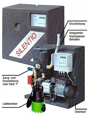 Aqua-Center Silentio Press Systemsteuerung - für große Entfernungen