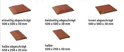 C+K-EPDM Fallschutzplatte 500x500x40mm (Abgeschr�gt)