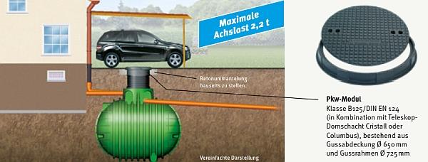 Regenwassertank CHRISTALL - PKW-befahrbar