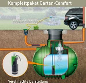 Garantia® Erdtank Komplettpaket Garten-Comfort (PKW-befahrbar)