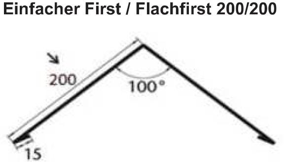 flachfirst
