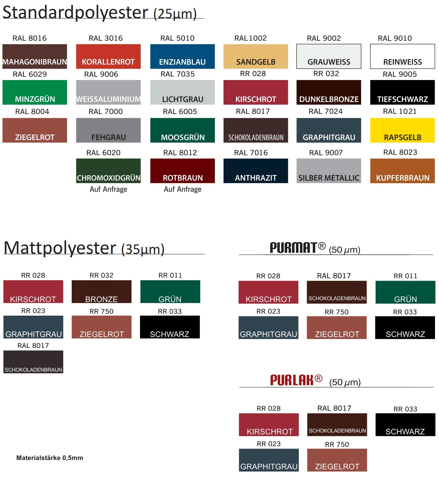 Farbenauswahl POLMETAL