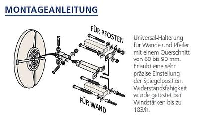 Montageanleitung Mehrzweckspiegel Polymir® rund