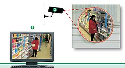 VIDEOMIR® Fernüberwachungsspiegel