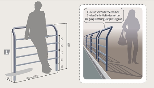 Geländer CONVI®-Standardmodell - Skizze